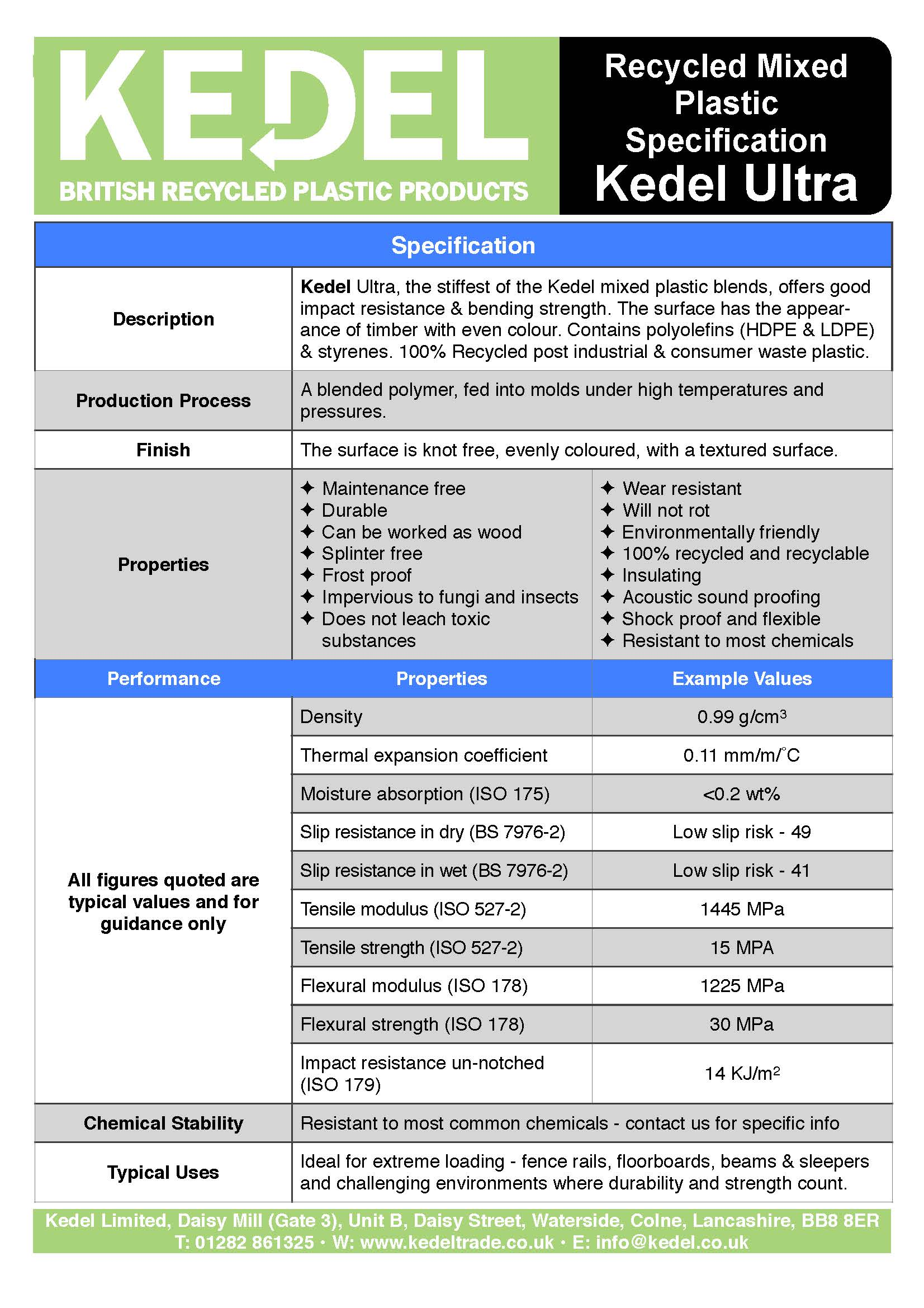 Kedel Recycled Plastic Products Technical Specification